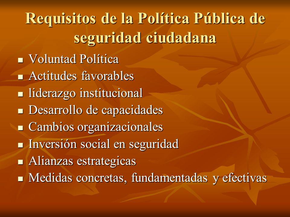 Requisitos de la Política Pública de seguridad ciudadana