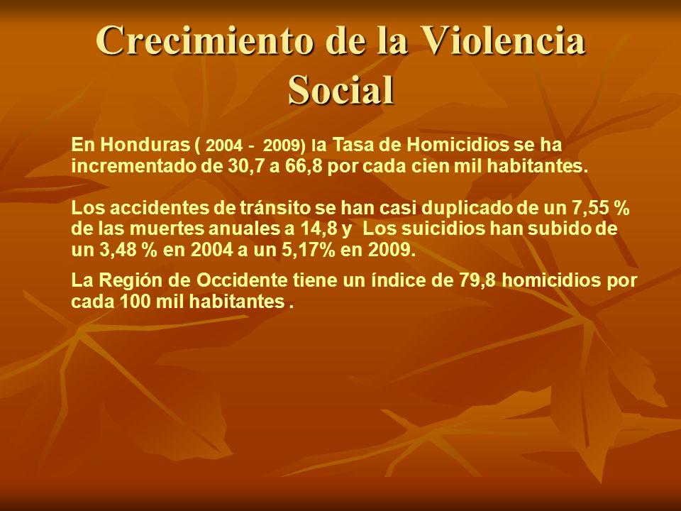 Crecimiento de la Violencia Social