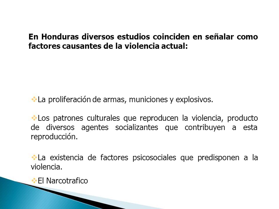 En Honduras diversos estudios coinciden en señalar como factores causantes de la violencia actual:
