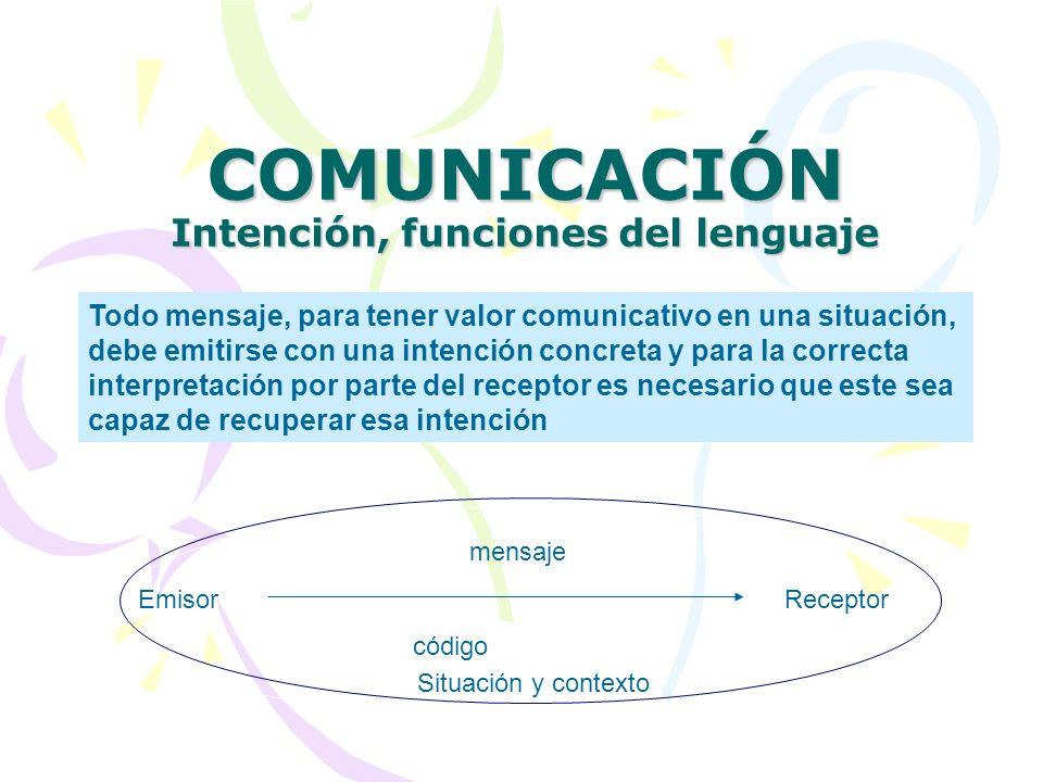 COMUNICACIÓN Intención, funciones del lenguaje