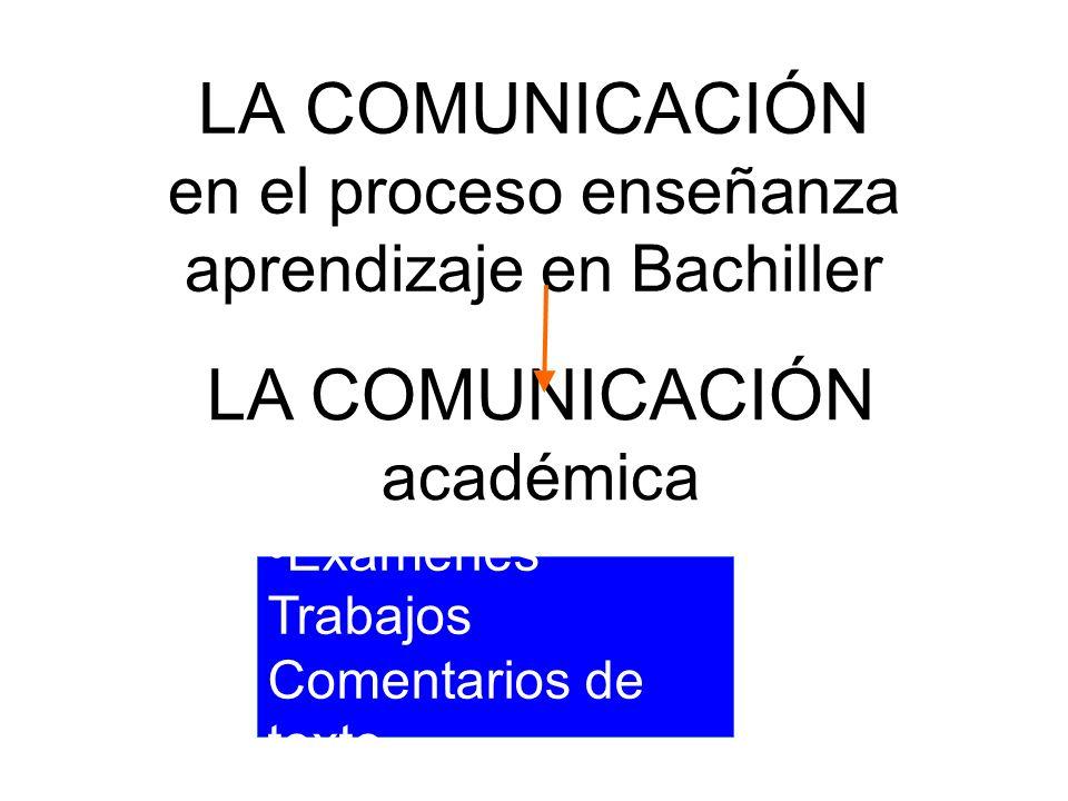 LA COMUNICACIÓN en el proceso enseñanza aprendizaje en Bachiller