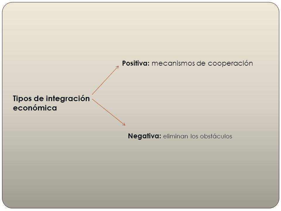 Tipos de integración económica Positiva: mecanismos de cooperación