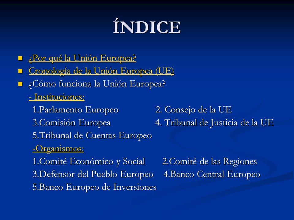 ÍNDICE ¿Por qué la Unión Europea Cronología de la Unión Europea (UE)