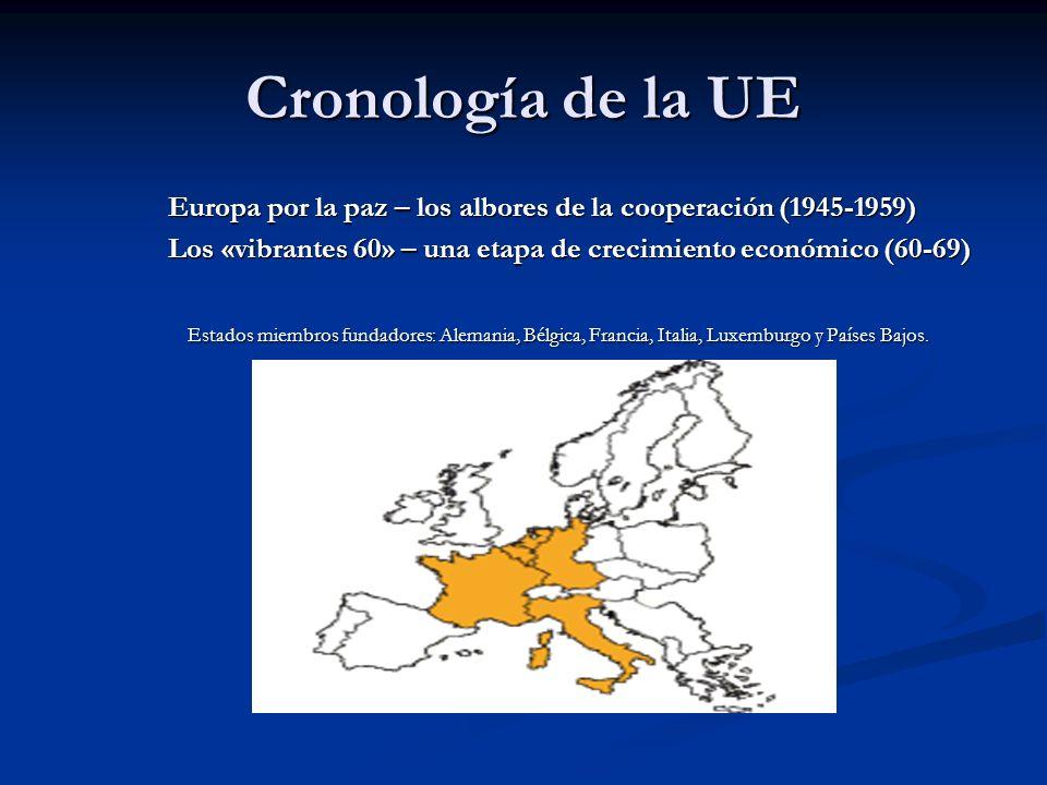 Cronología de la UE Europa por la paz – los albores de la cooperación (1945-1959) Los «vibrantes 60» – una etapa de crecimiento económico (60-69)