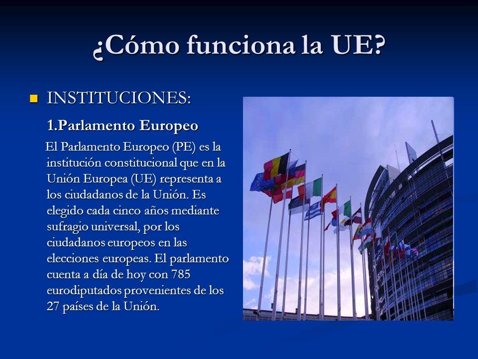 ¿Cómo funciona la UE INSTITUCIONES: 1.Parlamento Europeo