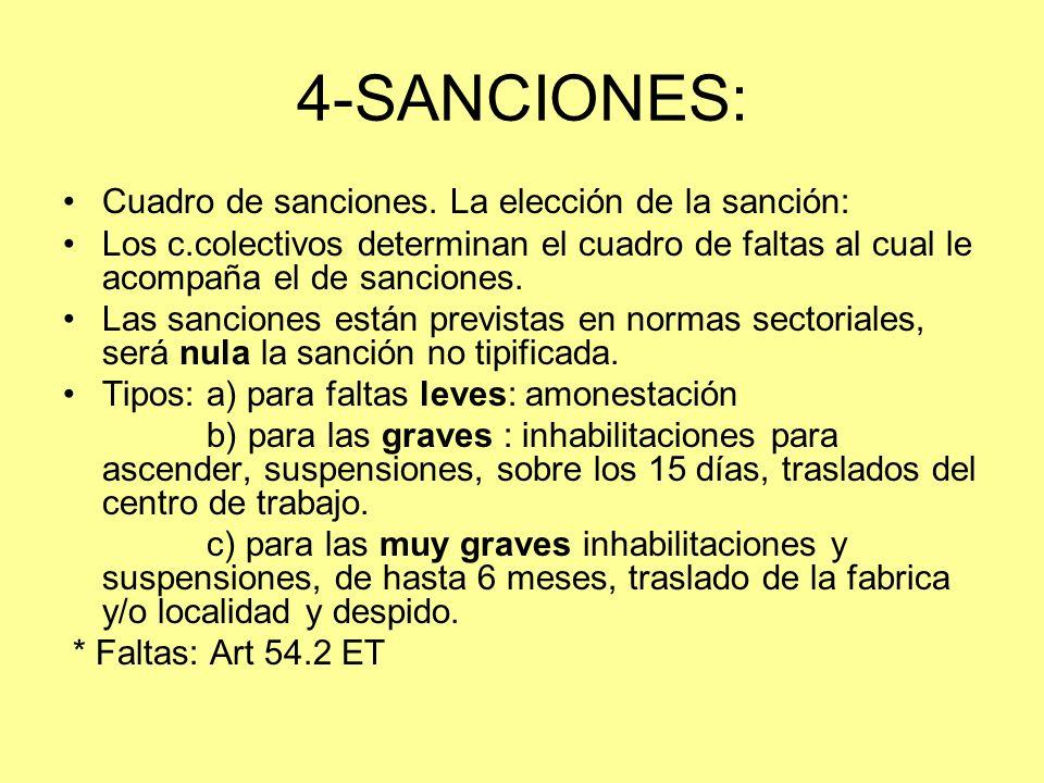 4-SANCIONES: Cuadro de sanciones. La elección de la sanción: