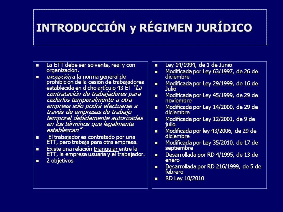 INTRODUCCIÓN y RÉGIMEN JURÍDICO