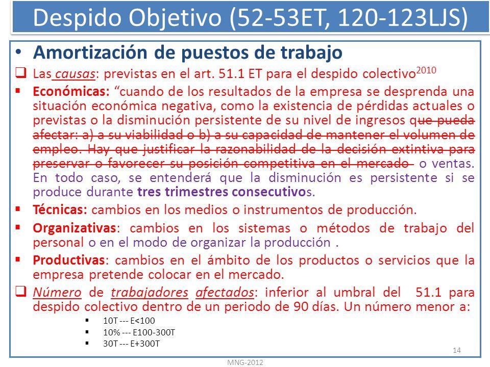 Despido Objetivo (52-53ET, 120-123LJS)