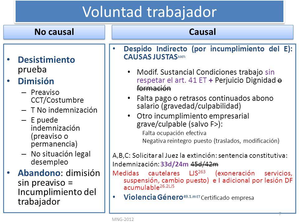 Voluntad trabajador No causal Causal Desistimiento prueba Dimisión