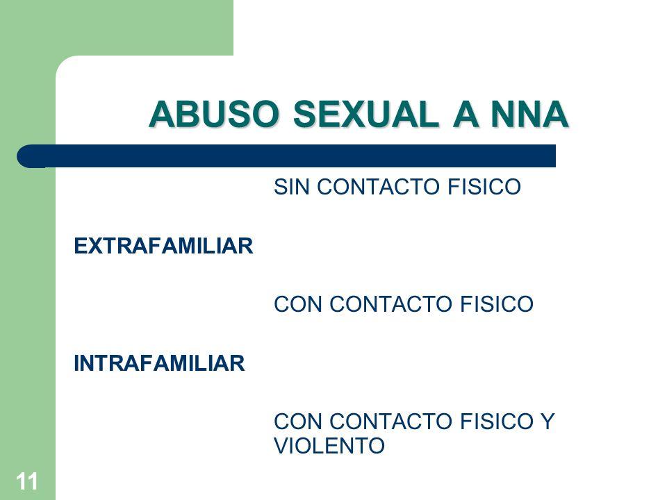 ABUSO SEXUAL A NNA SIN CONTACTO FISICO EXTRAFAMILIAR