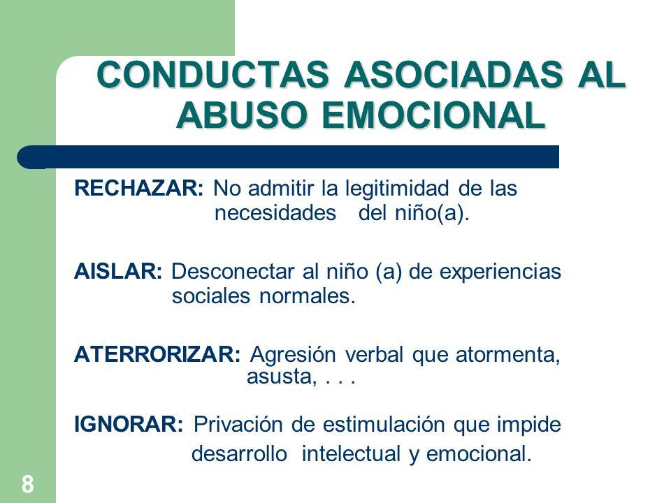 CONDUCTAS ASOCIADAS AL ABUSO EMOCIONAL