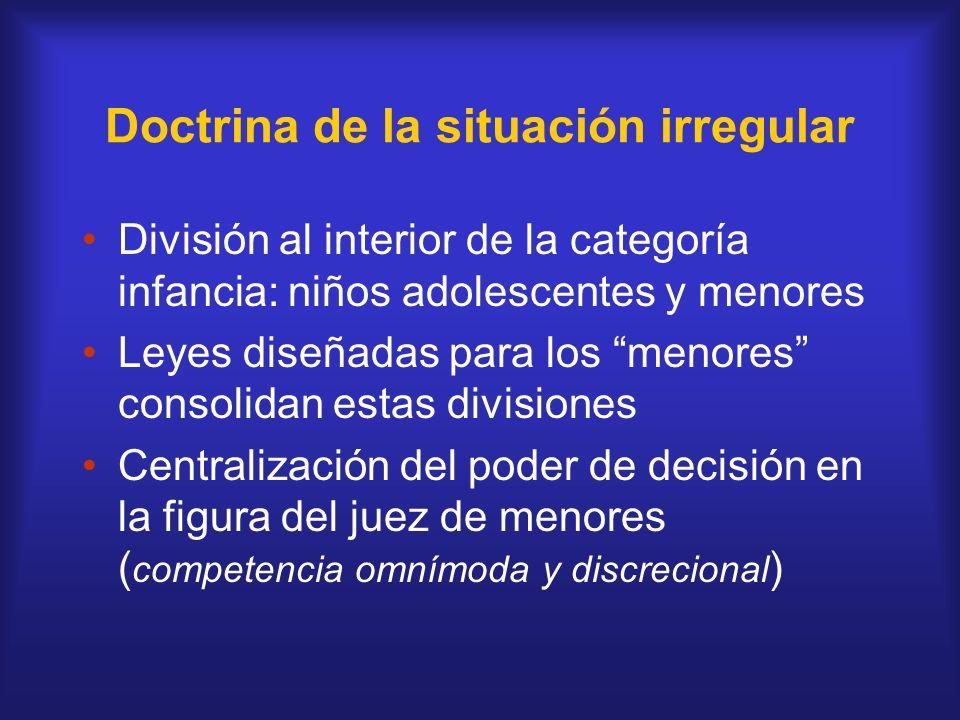 Doctrina de la situación irregular