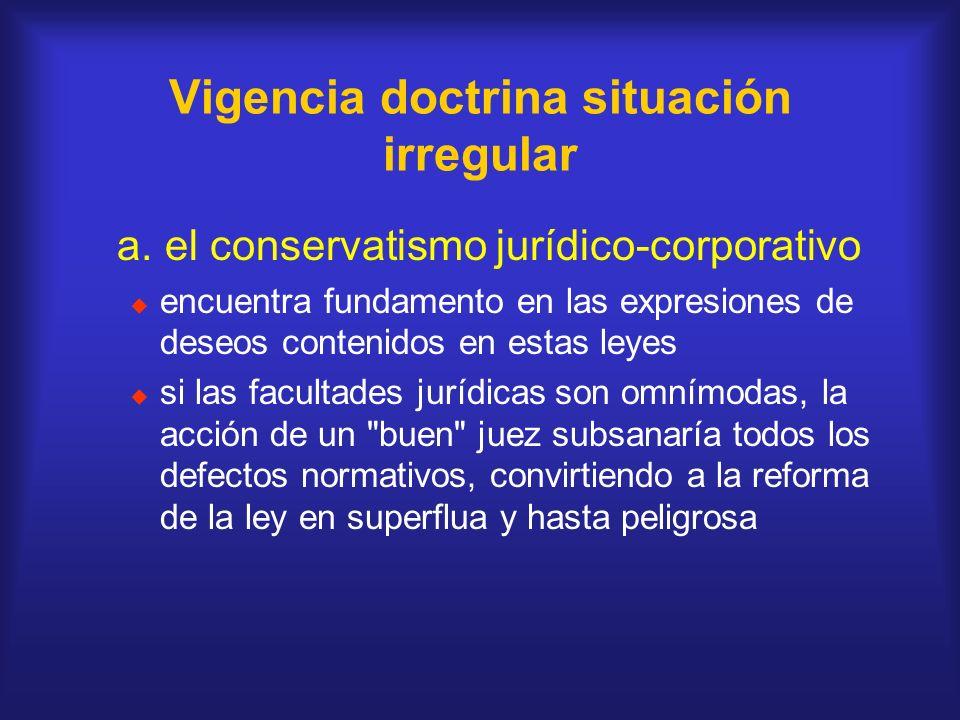 Vigencia doctrina situación irregular