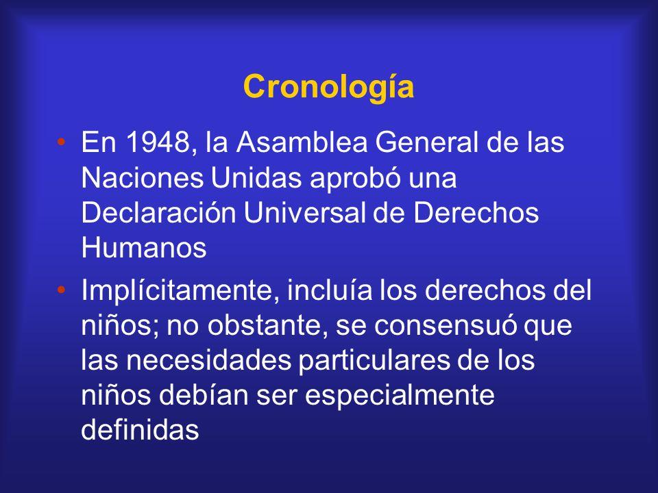 Cronología En 1948, la Asamblea General de las Naciones Unidas aprobó una Declaración Universal de Derechos Humanos.