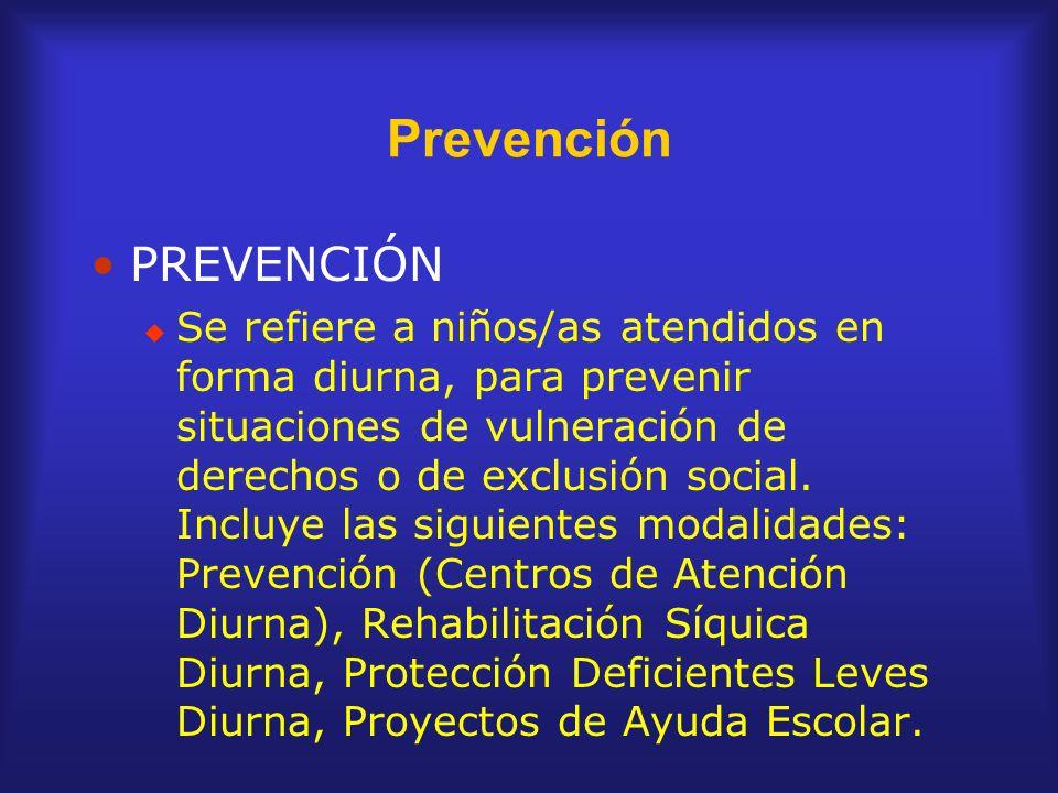 Prevención PREVENCIÓN