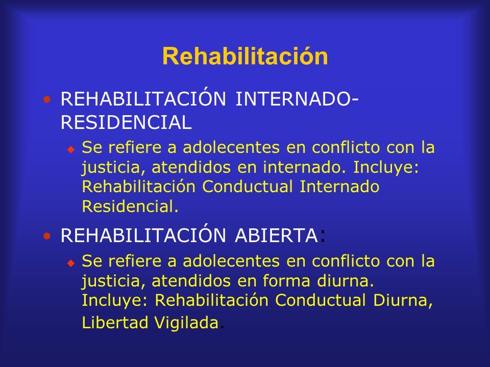 Rehabilitación REHABILITACIÓN INTERNADO-RESIDENCIAL