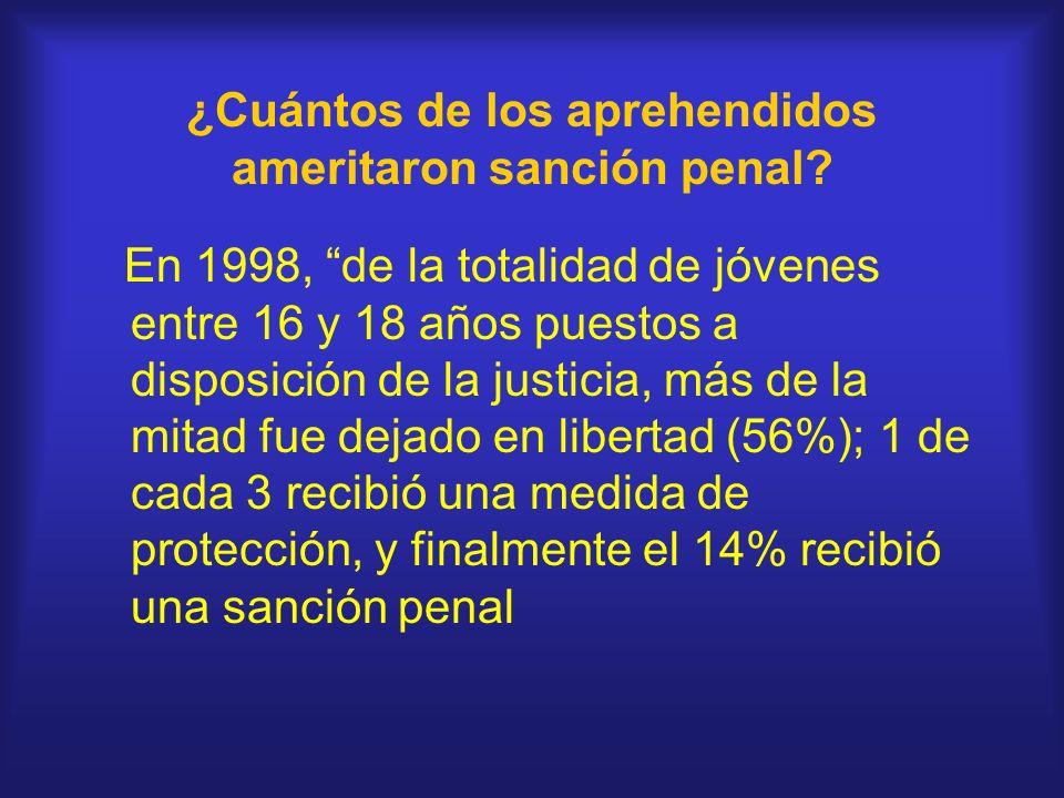 ¿Cuántos de los aprehendidos ameritaron sanción penal