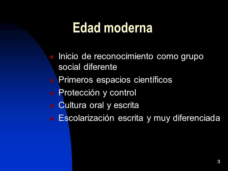 Edad moderna Inicio de reconocimiento como grupo social diferente