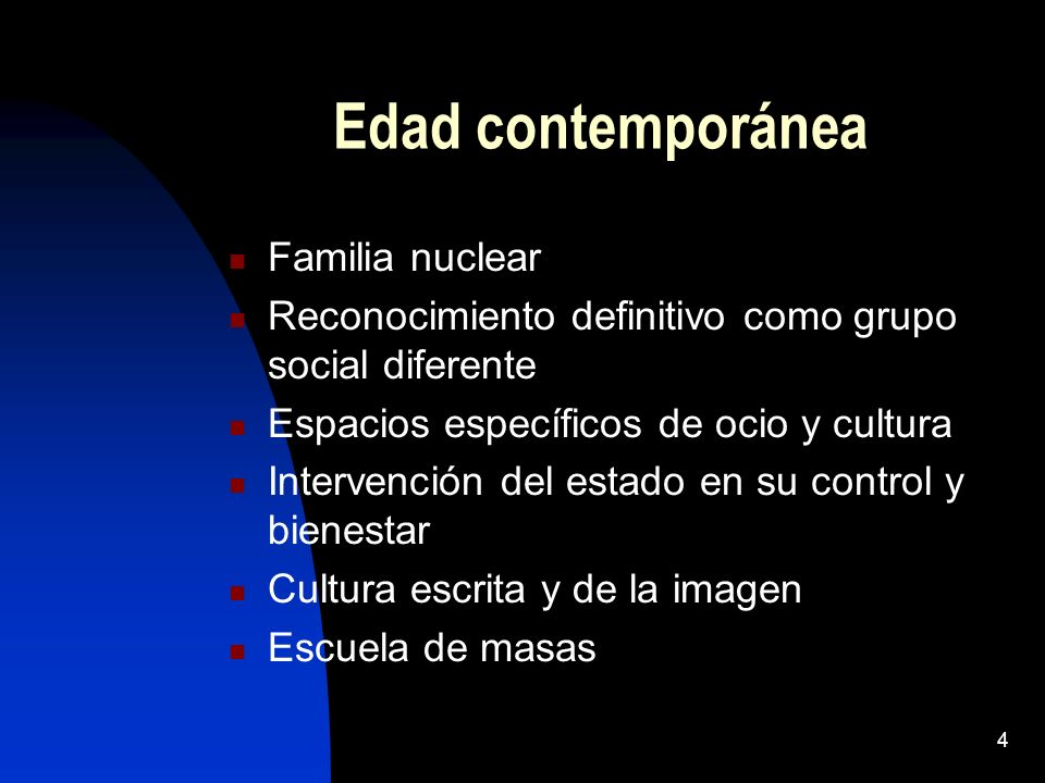 Edad contemporánea Familia nuclear