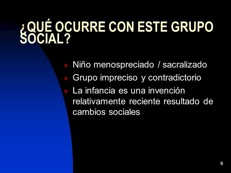 ¿QUÉ OCURRE CON ESTE GRUPO SOCIAL