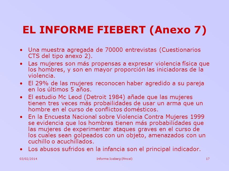 EL INFORME FIEBERT (Anexo 7)