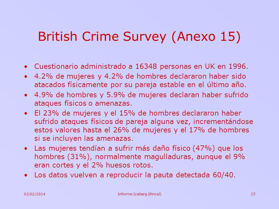 British Crime Survey (Anexo 15)