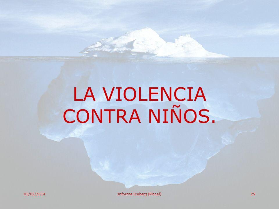 LA VIOLENCIA CONTRA NIÑOS.