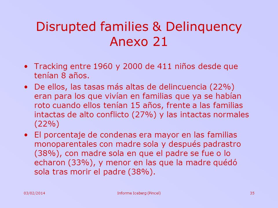 Disrupted families & Delinquency Anexo 21