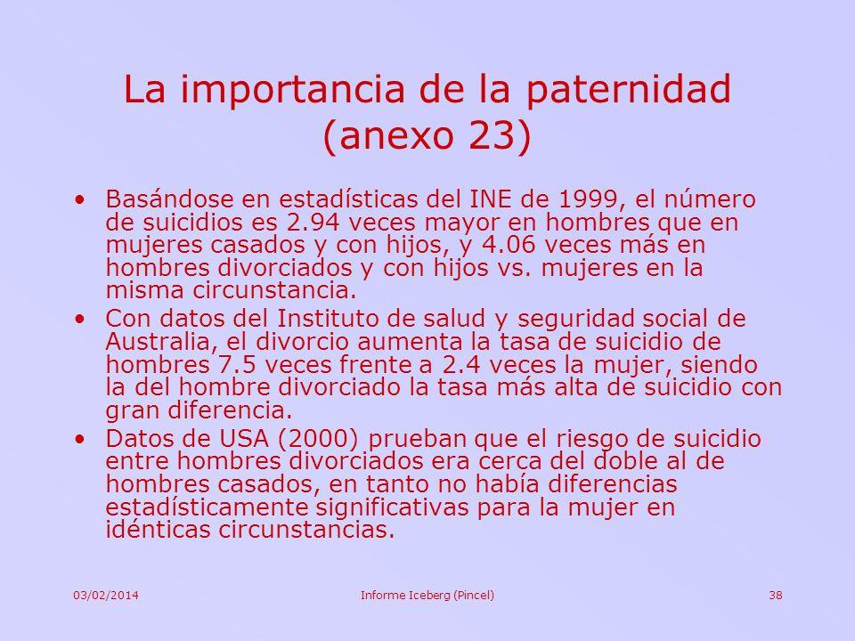 La importancia de la paternidad (anexo 23)