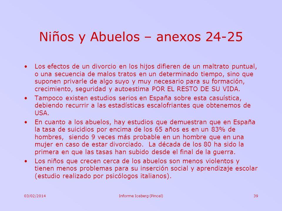 Niños y Abuelos – anexos 24-25