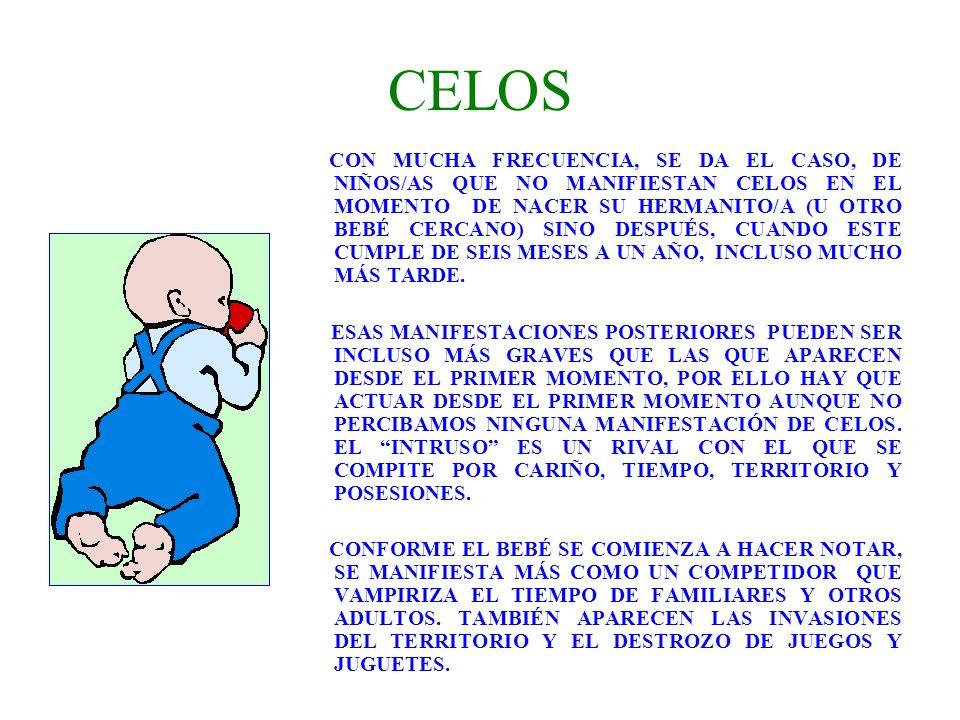 CELOS
