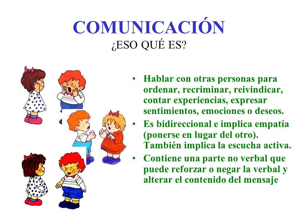COMUNICACIÓN ¿ESO QUÉ ES