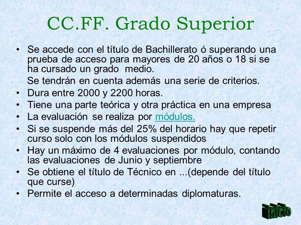 CC.FF. Grado Superior