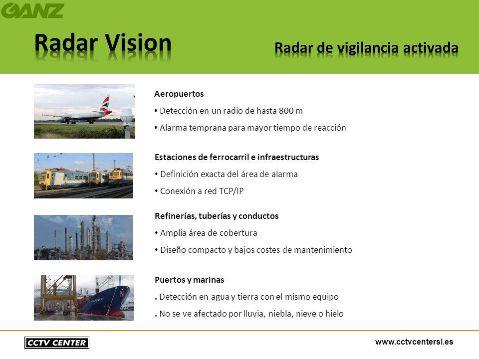 Aeropuertos Detección en un radio de hasta 800 m. Alarma temprana para mayor tiempo de reacción. Estaciones de ferrocarril e infraestructuras.