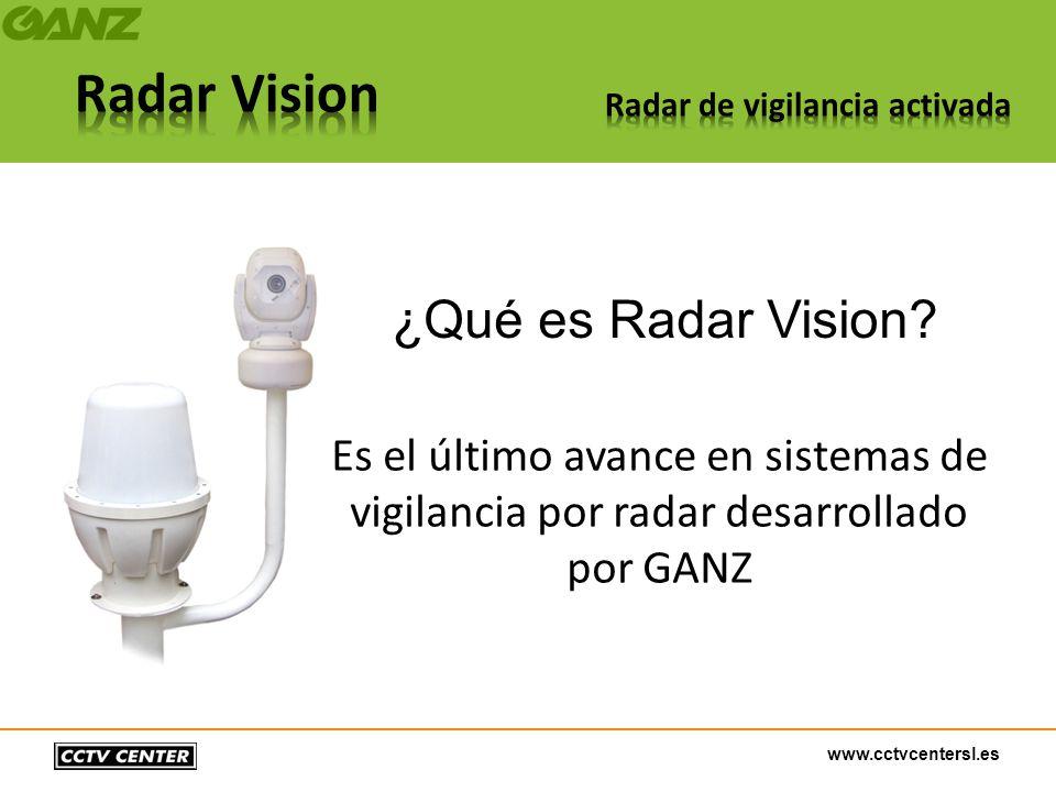 ¿Qué es Radar Vision Es el último avance en sistemas de vigilancia por radar desarrollado por GANZ