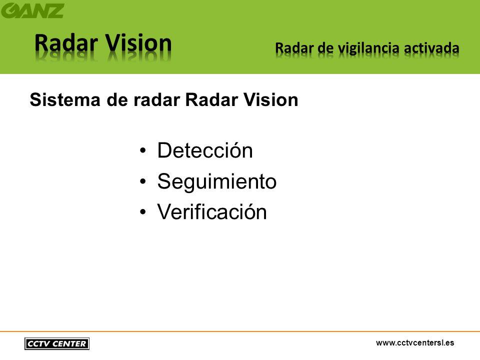 Sistema de radar Radar Vision