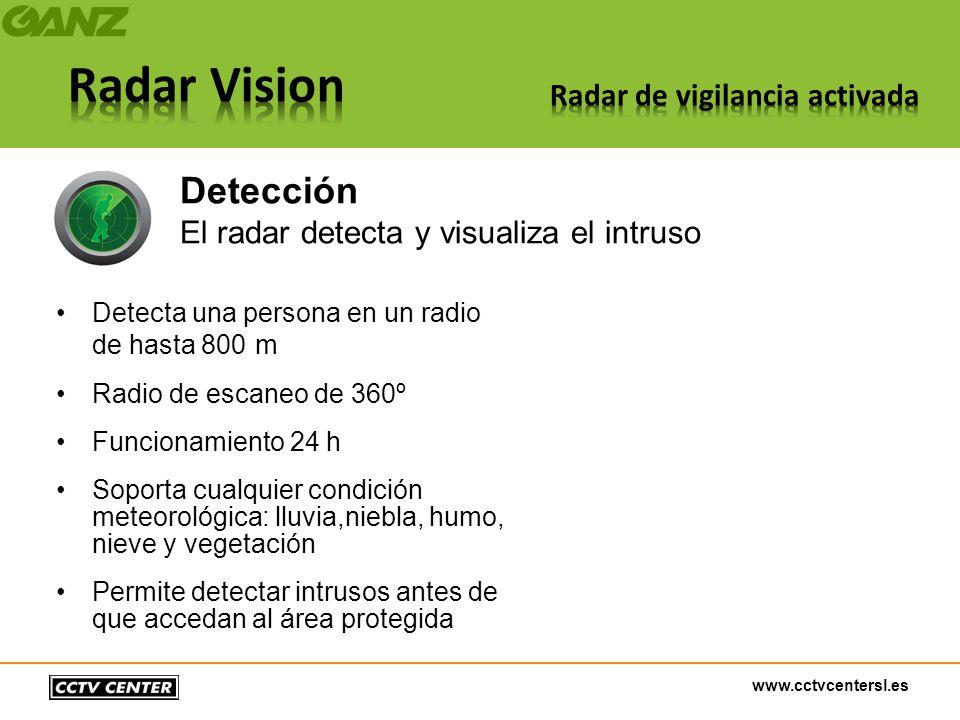 Detección El radar detecta y visualiza el intruso