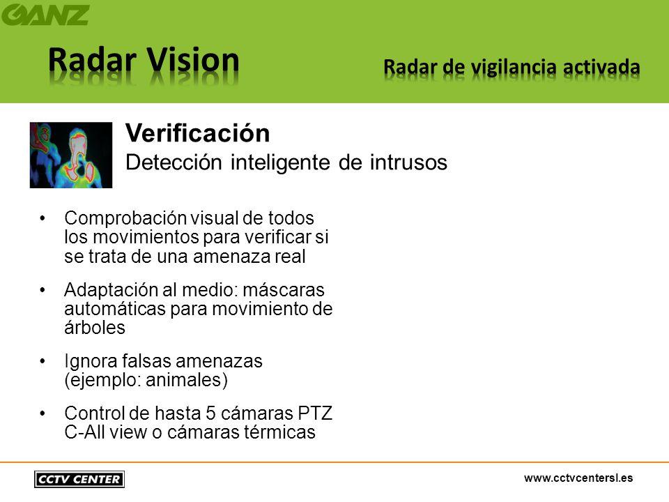 Verificación Detección inteligente de intrusos