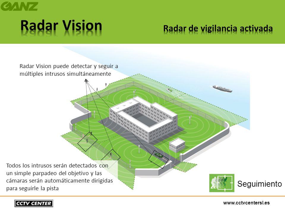 Radar Vision puede detectar y seguir a múltiples intrusos simultáneamente