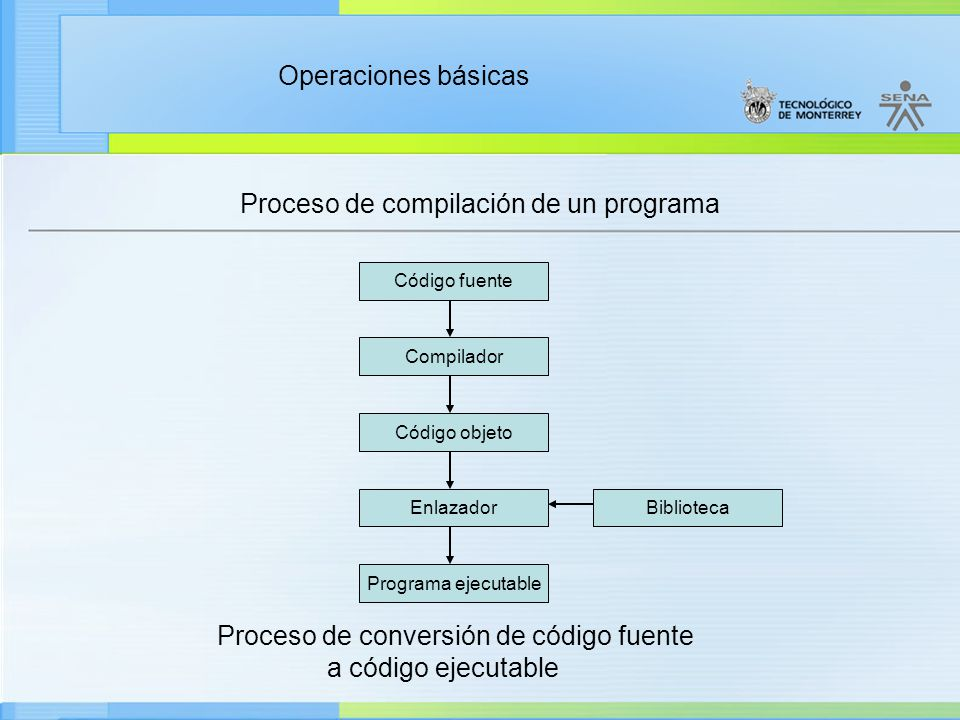 Proceso de compilación de un programa