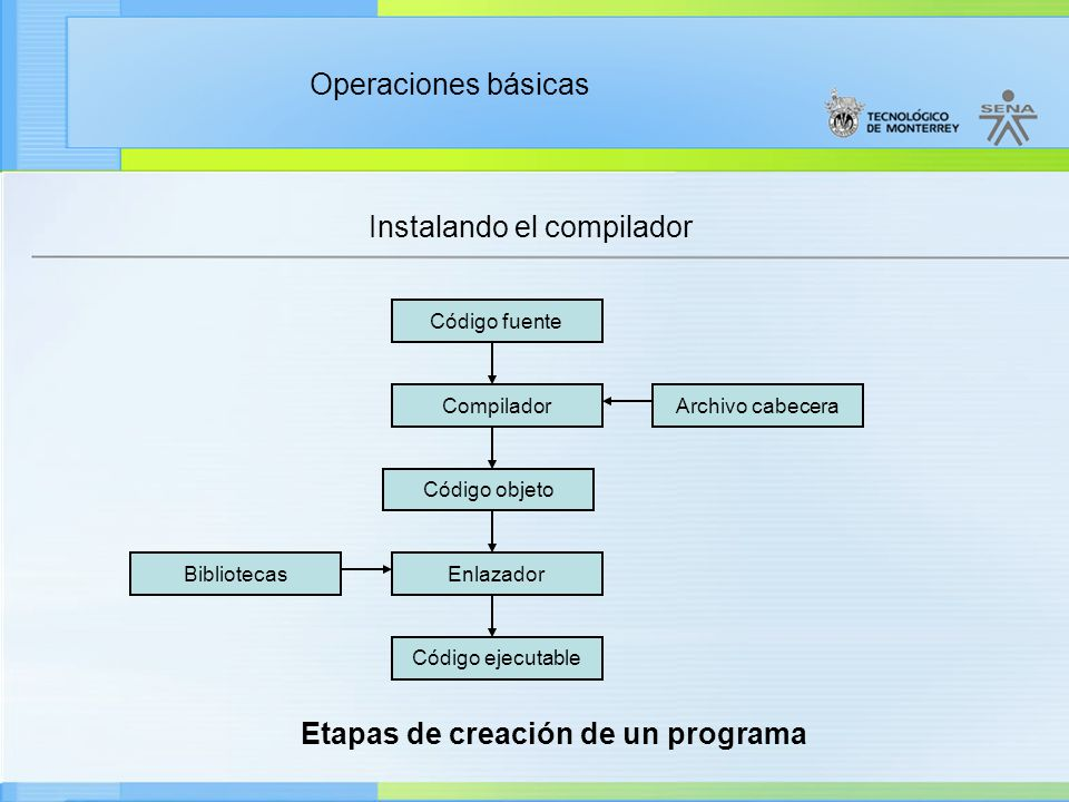 Instalando el compilador
