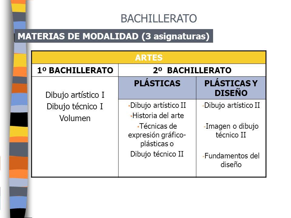 BACHILLERATO MATERIAS DE MODALIDAD (3 asignaturas) ARTES
