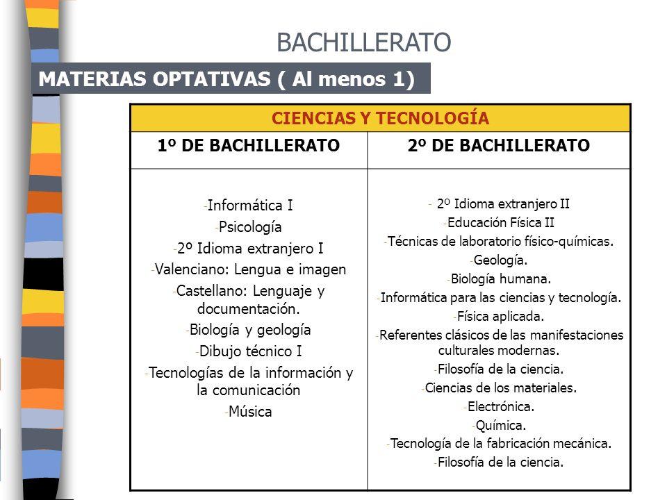 BACHILLERATO MATERIAS OPTATIVAS ( Al menos 1) CIENCIAS Y TECNOLOGÍA