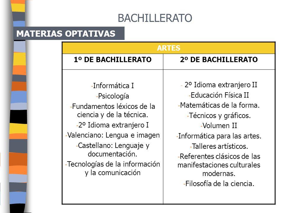 BACHILLERATO MATERIAS OPTATIVAS ARTES 1º DE BACHILLERATO