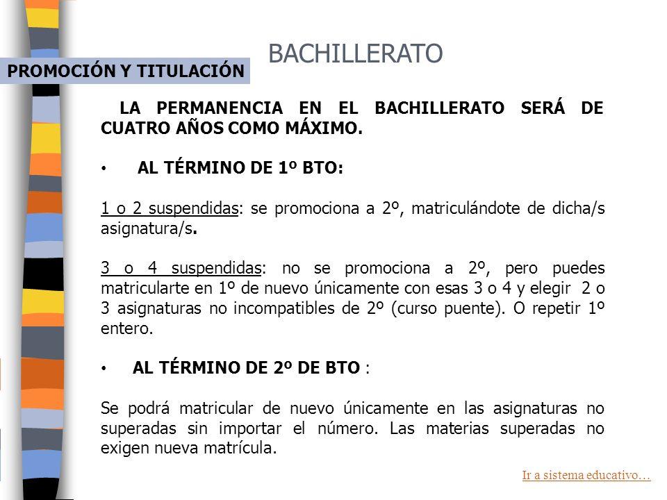 BACHILLERATO PROMOCIÓN Y TITULACIÓN AL TÉRMINO DE 1º BTO: