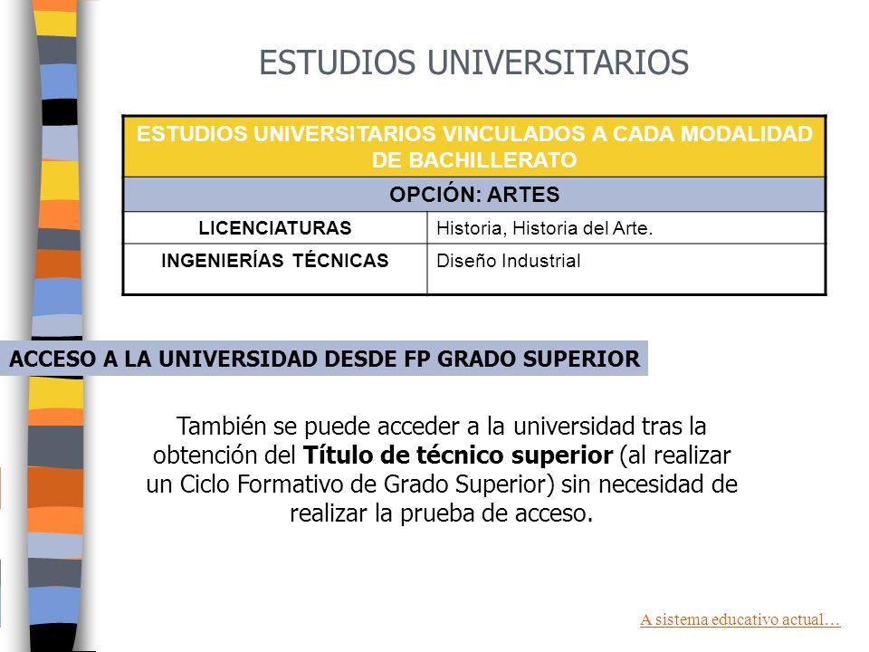 ESTUDIOS UNIVERSITARIOS VINCULADOS A CADA MODALIDAD DE BACHILLERATO