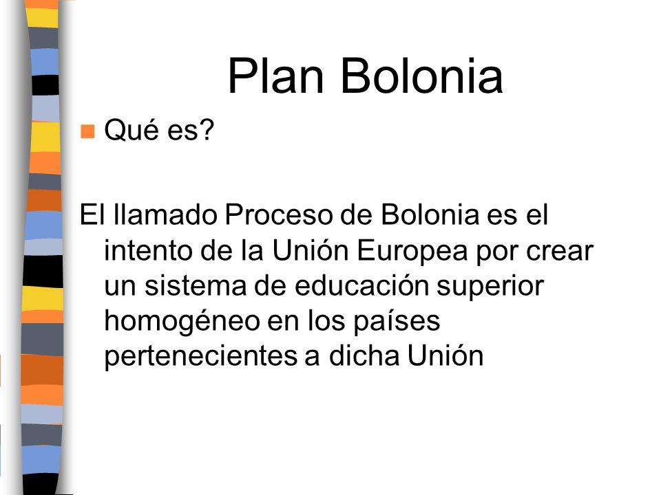 Plan Bolonia Qué es