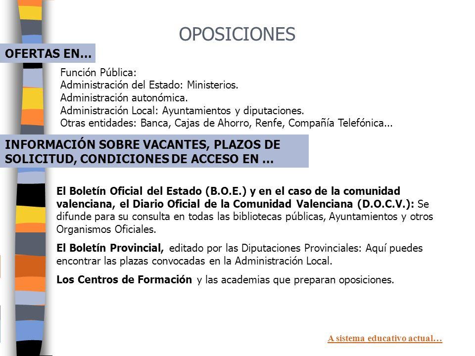 OPOSICIONES OFERTAS EN...