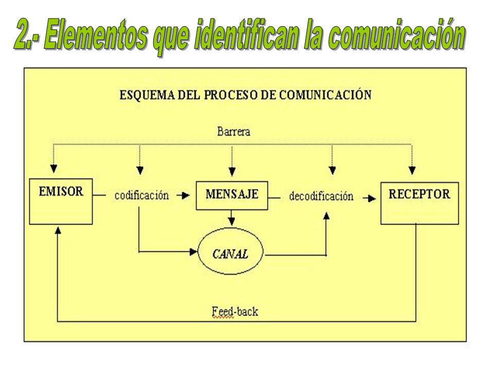 2.- Elementos que identifican la comunicación