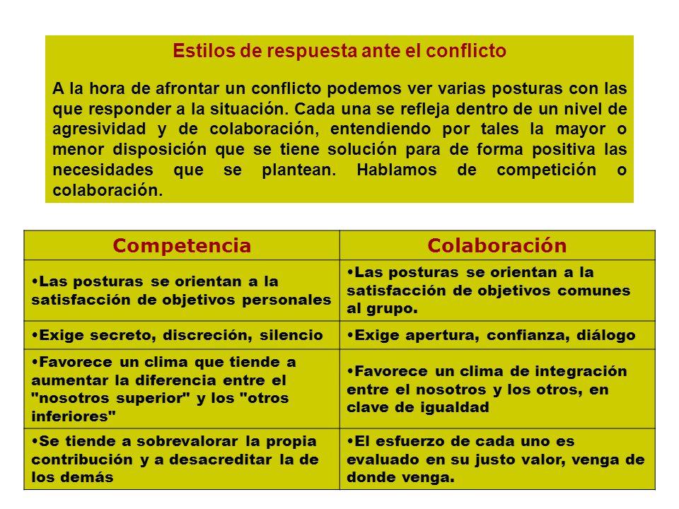 Estilos de respuesta ante el conflicto